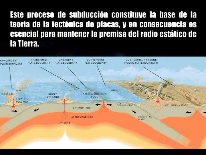 Este proceso de subducción constituye la base de la teoría de la tectónica de placas, y en consecuencia es esencial para mantener la premisa del radio estático de la Tierra.