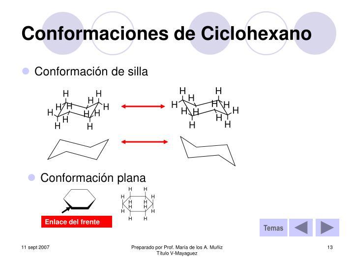 Conformaciones de Ciclohexano