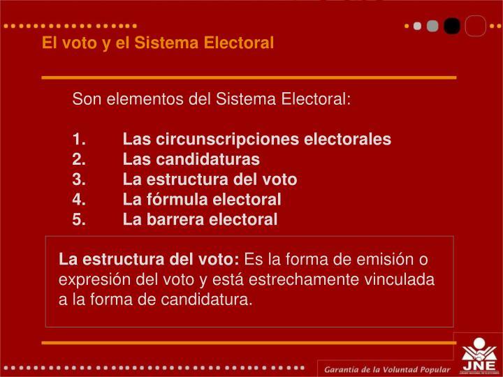 El voto y el Sistema Electoral
