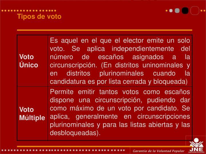 Tipos de voto