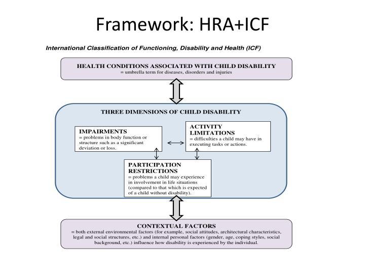 Framework: HRA+ICF
