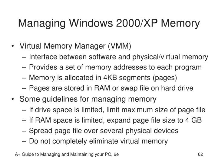 Managing Windows 2000/XP Memory