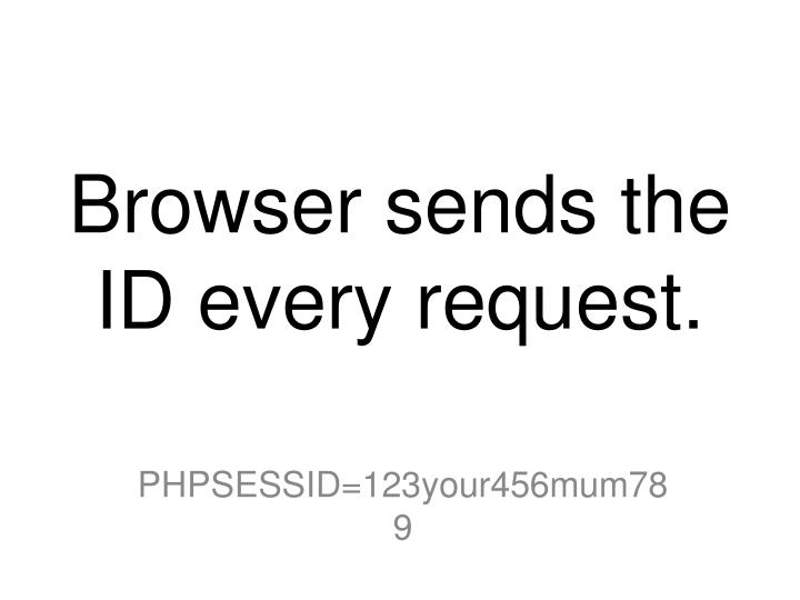 Browser sends the ID every request.
