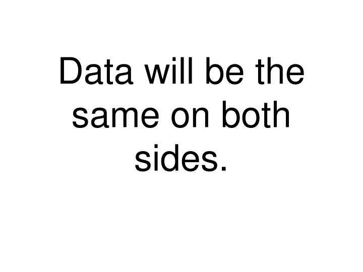 Data will be the same on both sides.