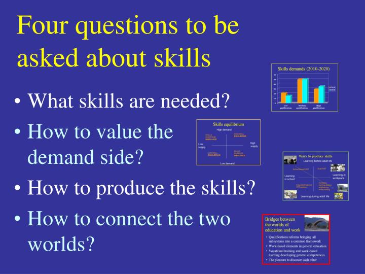 Four questions to be asked about skills
