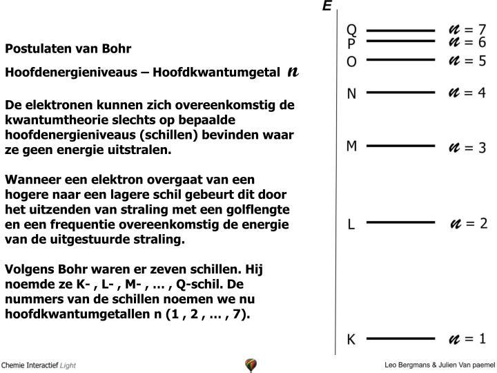 Postulaten van Bohr