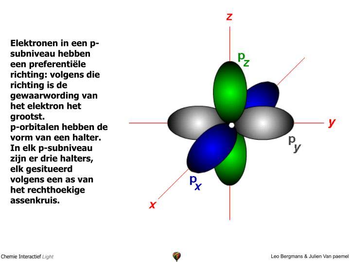Elektronen in een p-subniveau hebben een preferentiële richting: volgens die richting is de gewaarwording van het elektron het grootst.