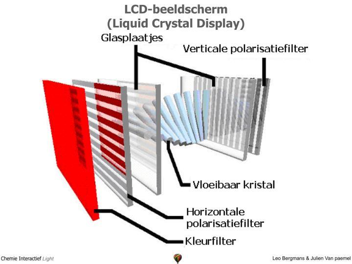 LCD-beeldscherm