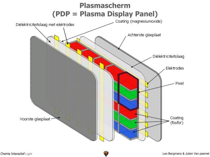 Plasmascherm