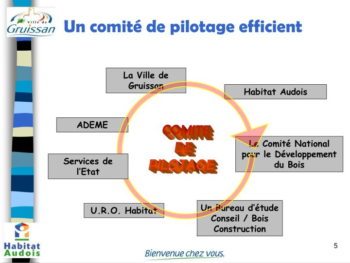 Un comité de pilotage efficient