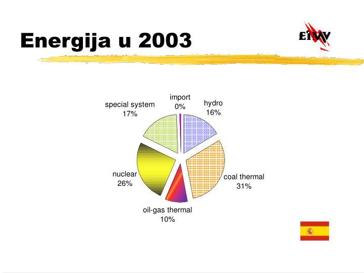 Energija u 2003