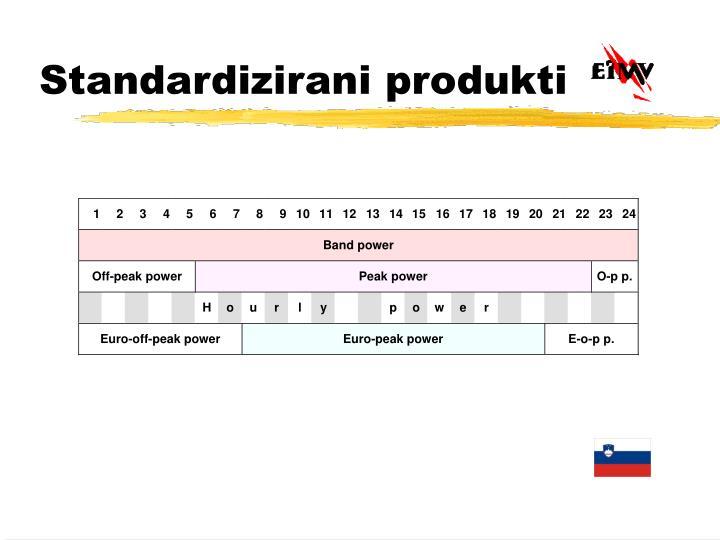 Standardizirani produkti