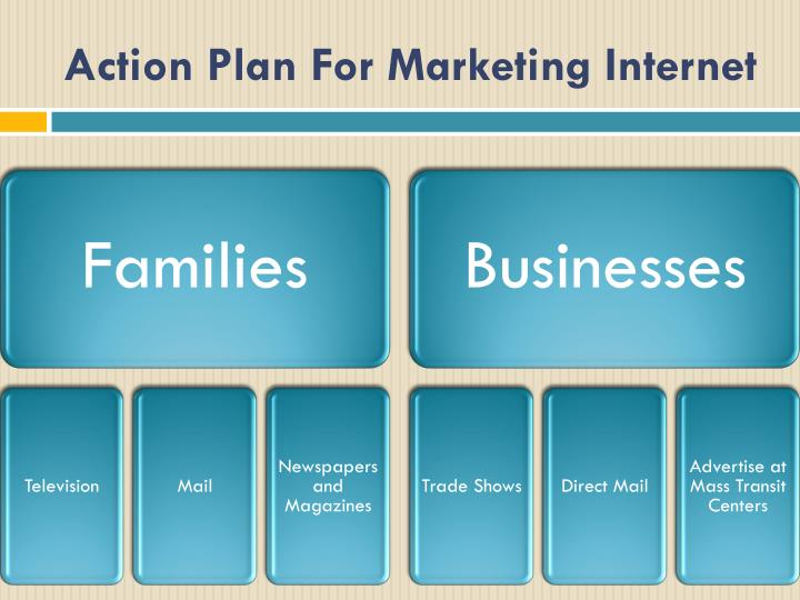 Action Plan For Marketing Internet