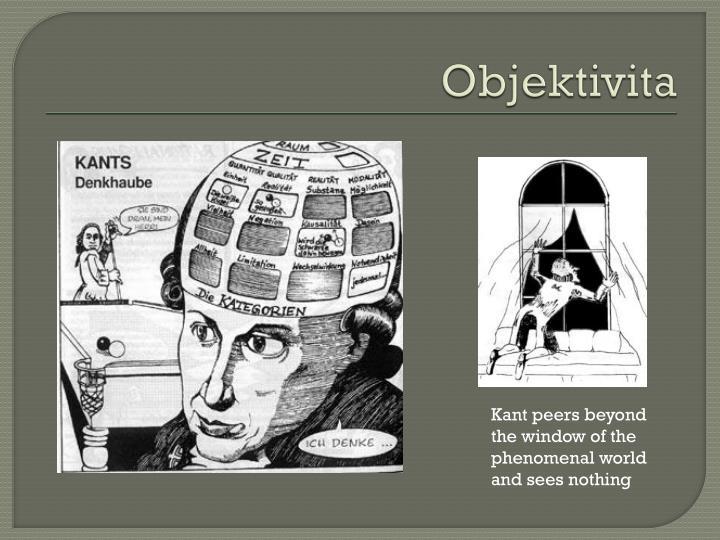 Objektivita