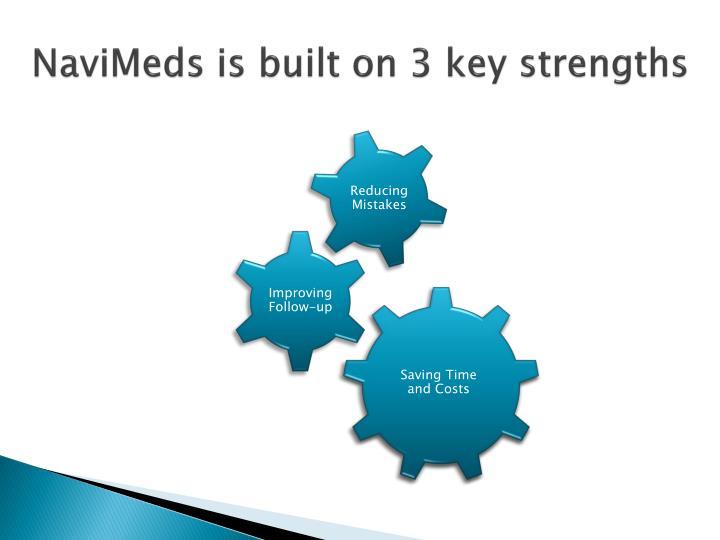 NaviMeds is built on 3 key strengths
