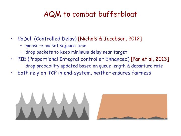 AQM to combat bufferbloat