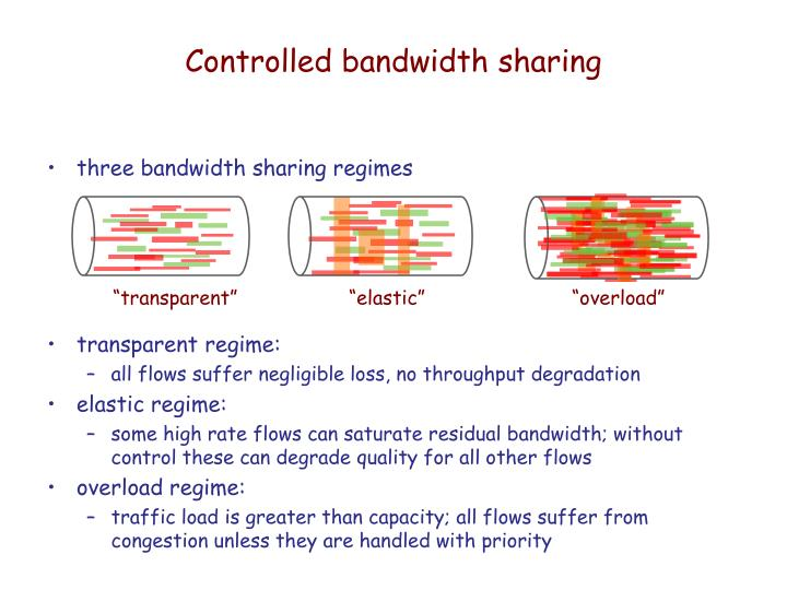 Controlled bandwidth sharing