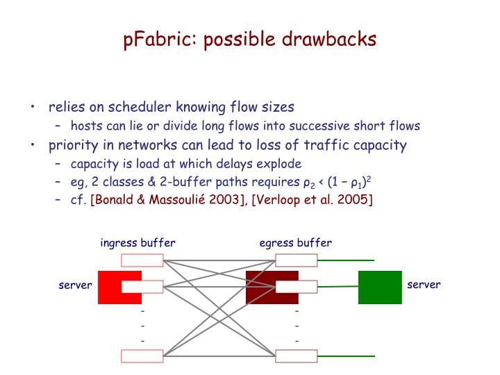 pFabric: possible drawbacks