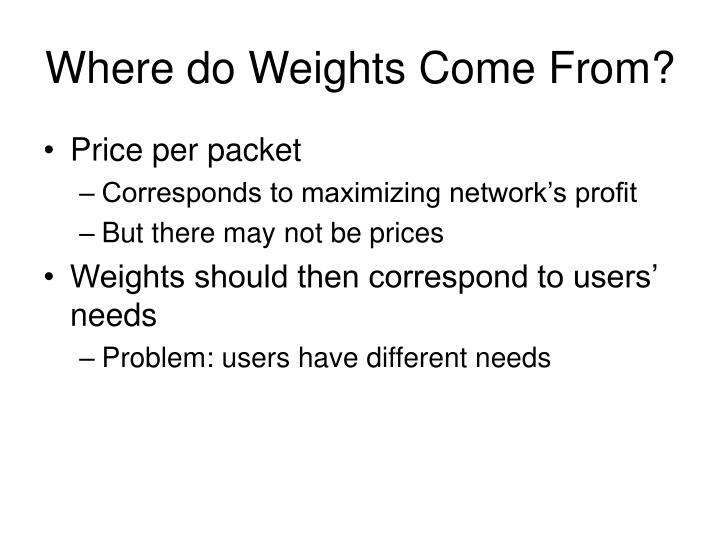 Where do Weights Come From?