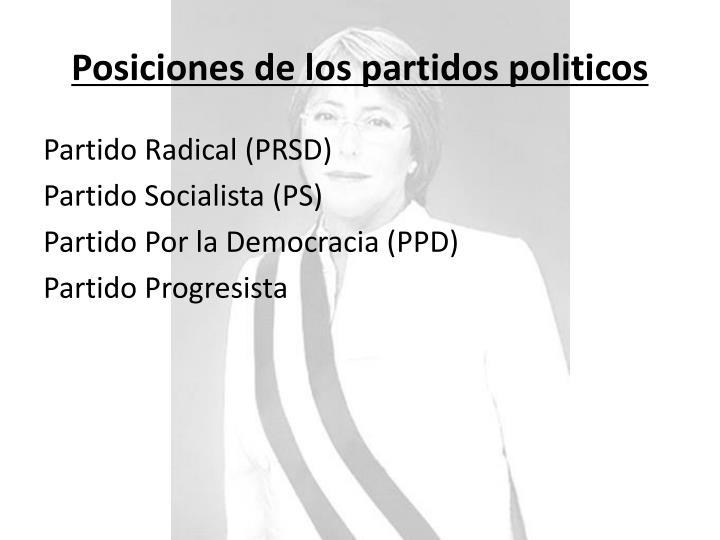 Posiciones de los partidos politicos