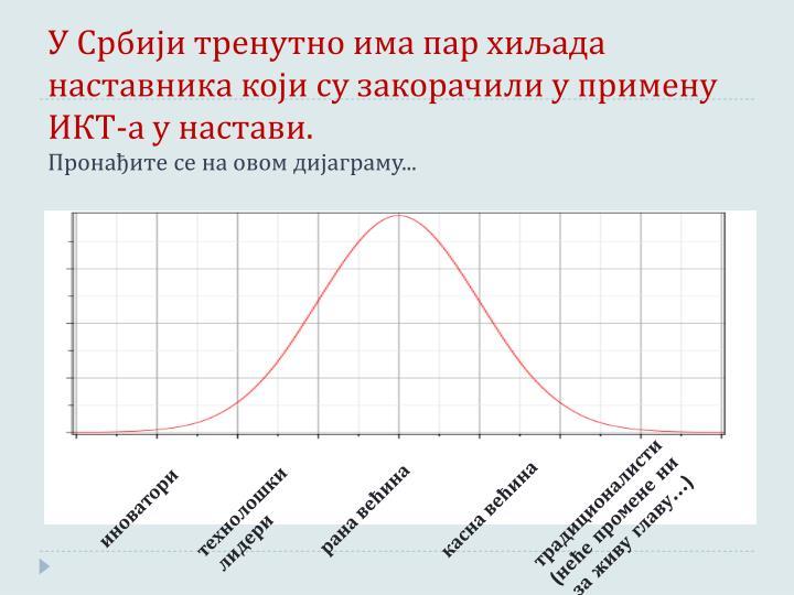 У Србији тренутно има пар хиљада наставника који су закорачили у примену ИКТ-а у настави.
