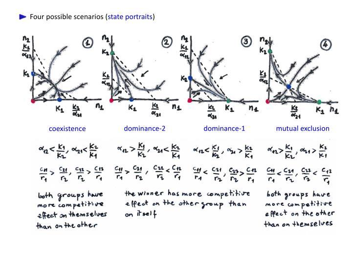 Four possible scenarios (
