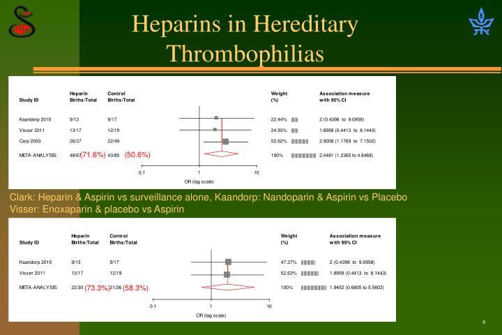 Heparins in Hereditary Thrombophilias