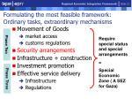 formulating the most feasible framework ordinary tasks extraordinary mechanisms