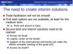 the need to create interim solutions