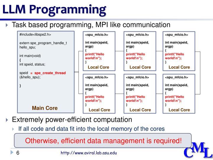 LLM Programming