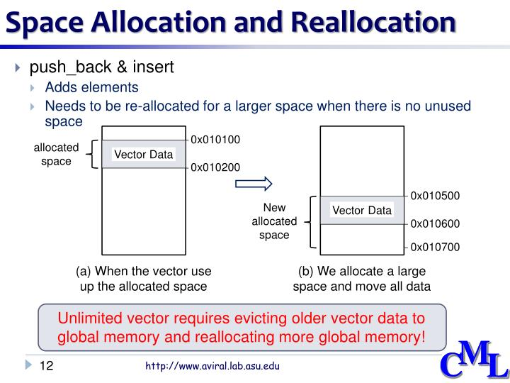 Space Allocation and Reallocation