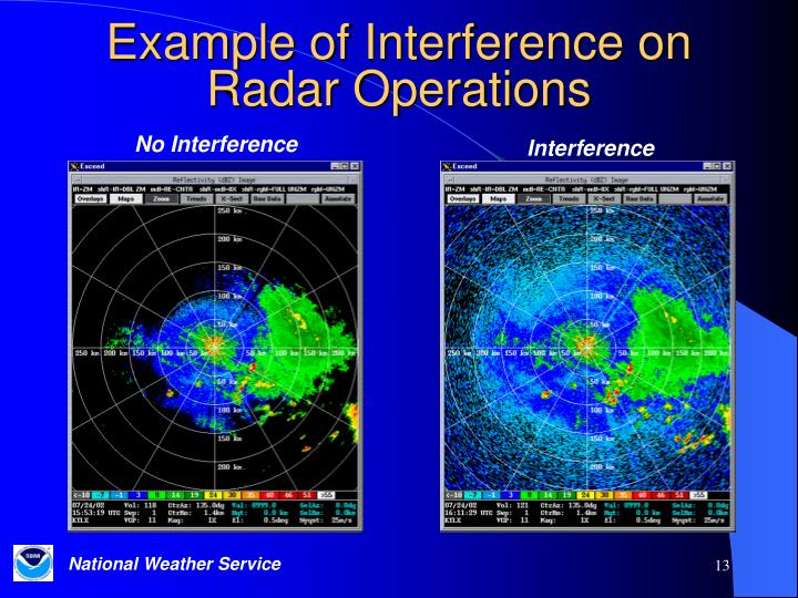 Example of Interference on Radar Operations