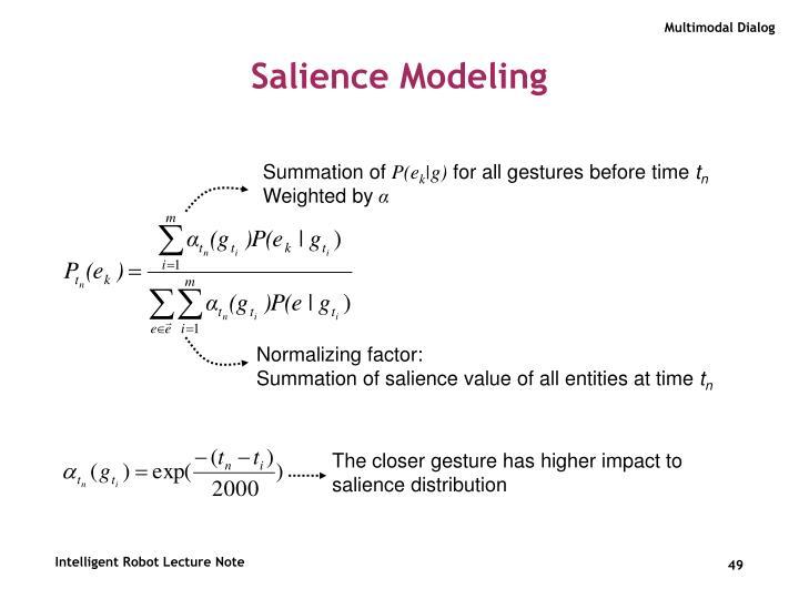 Salience Modeling
