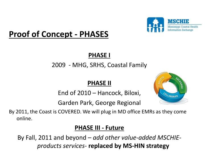 Proof of Concept - PHASES