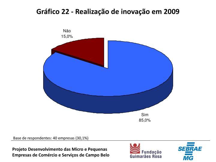Gráfico 22 - Realização de inovação em 2009