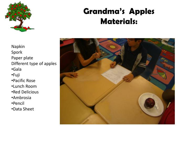 Grandma's  Apples