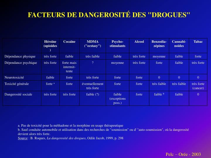 """FACTEURS DE DANGEROSITÉ DES """"DROGUES"""""""