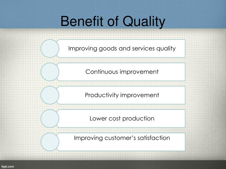 Benefit of Quality