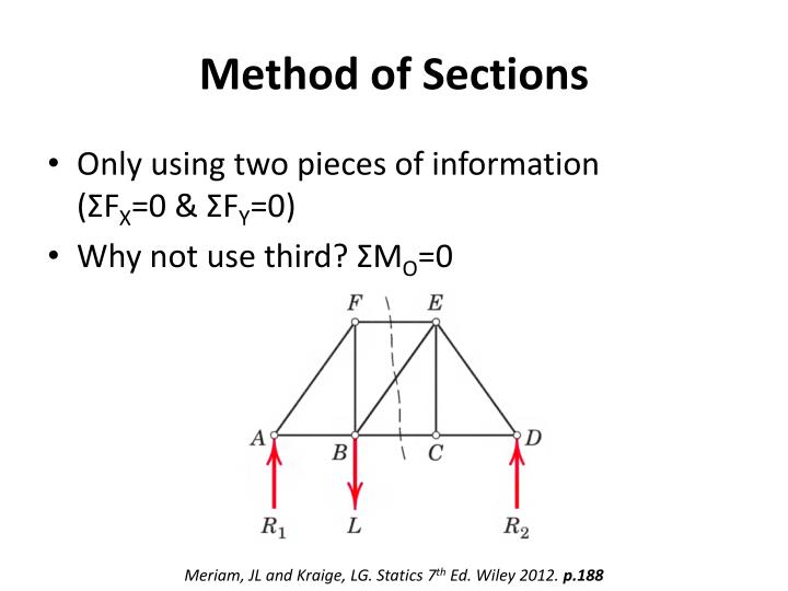 Method of Sections