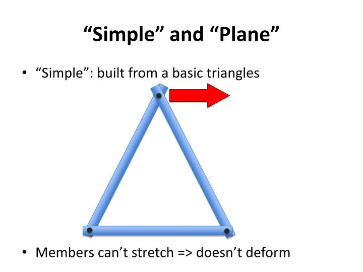 """Simple"" and ""Plane"""