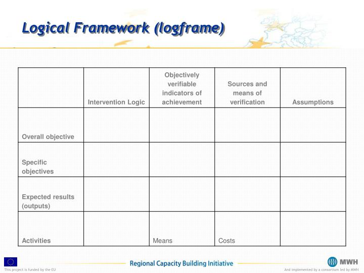 Logical Framework (logframe)