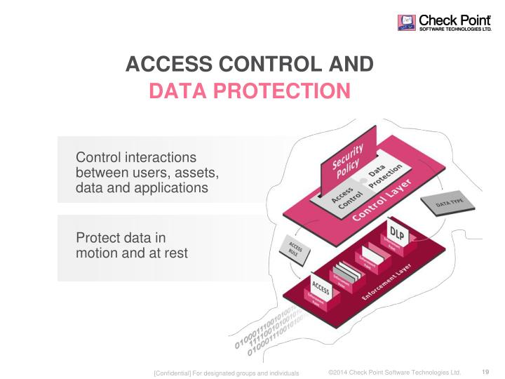 ACCESS CONTROL AND