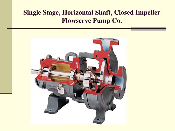 Single Stage, Horizontal Shaft, Closed Impeller