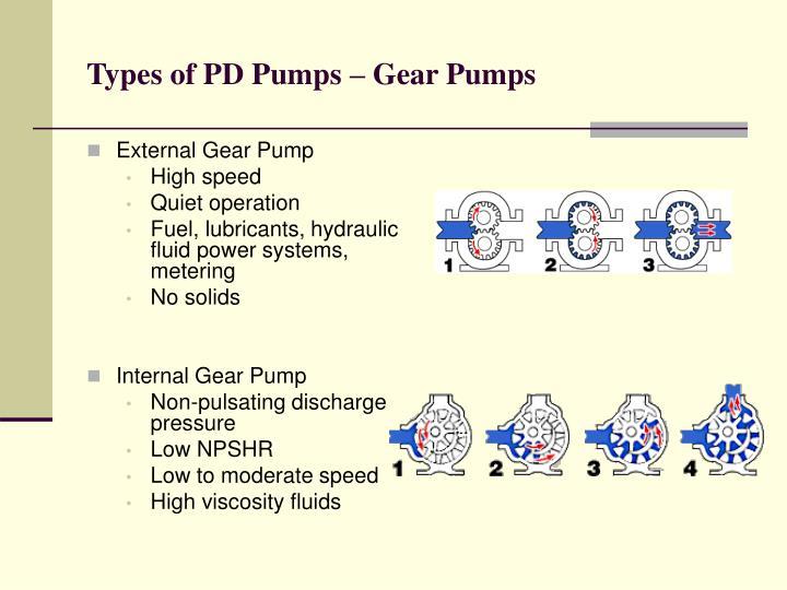Types of PD Pumps – Gear Pumps