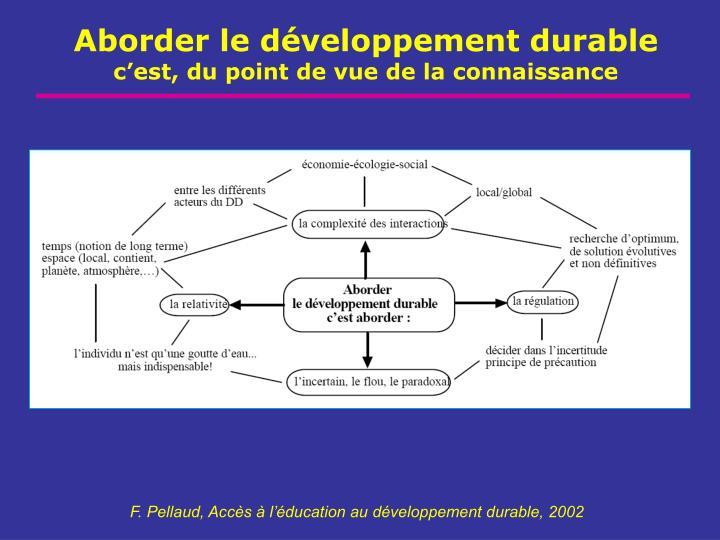 Aborder le développement durable