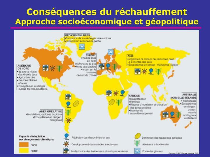Conséquences du réchauffement