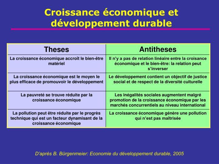 Croissance économique et développement durable