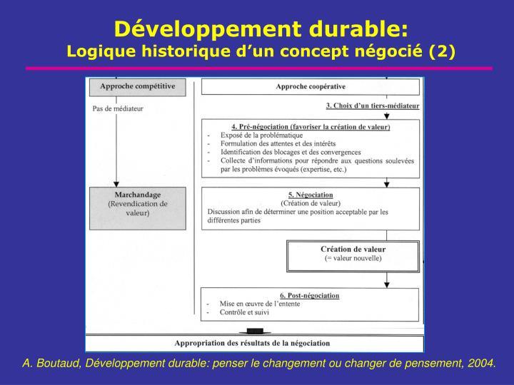 Développement durable: