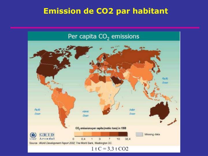 Emission de CO2 par habitant