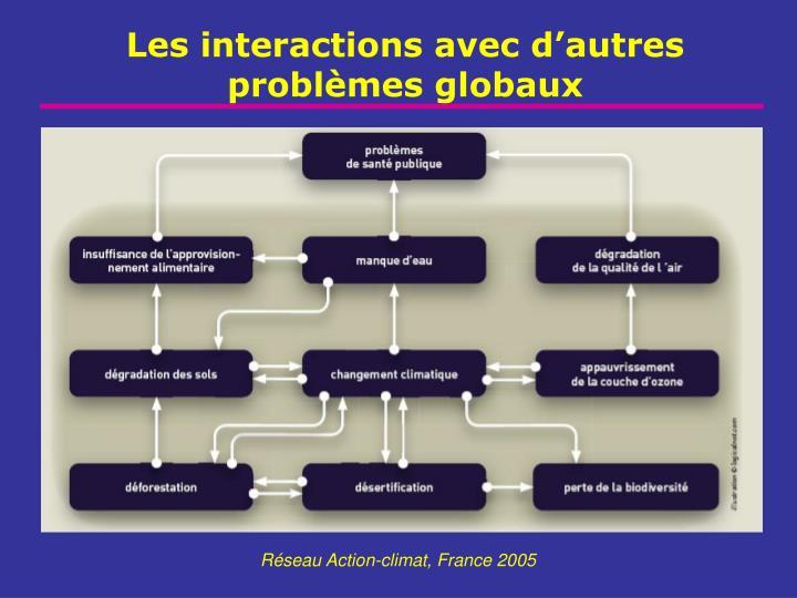 Les interactions avec d'autres problèmes globaux